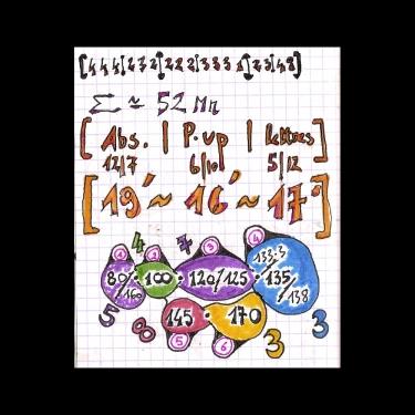 akai x eiki, formule 28